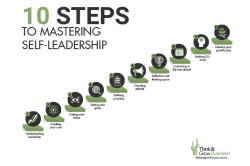 10 Steps to Succesful Self-Leadership